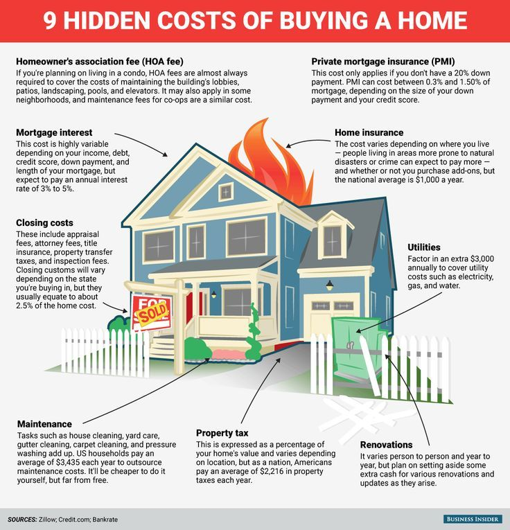 9 Hidden Costs That Come With Buying A Home Home Buying First Time Home Buyers Home Buying Process