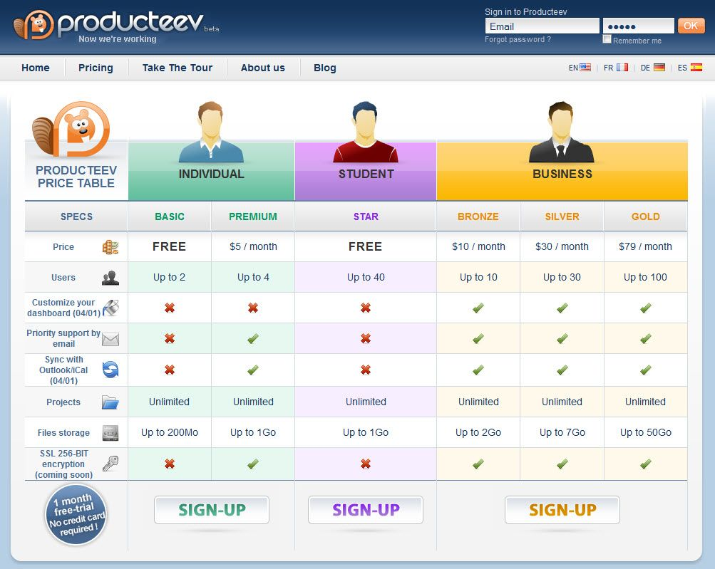 Pricing Strategy  Pricing Strategies  Price Strategy  Software
