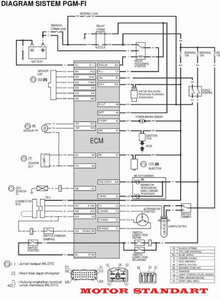 peugeot 306 wiring diagrams pdf