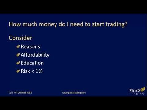 How did forex trading start