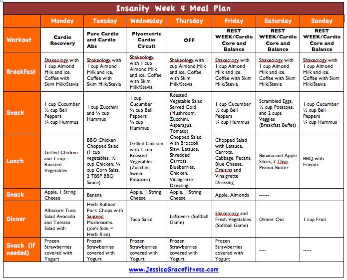 T Week  Review  Couples Edition Clean Eating Meal Plan