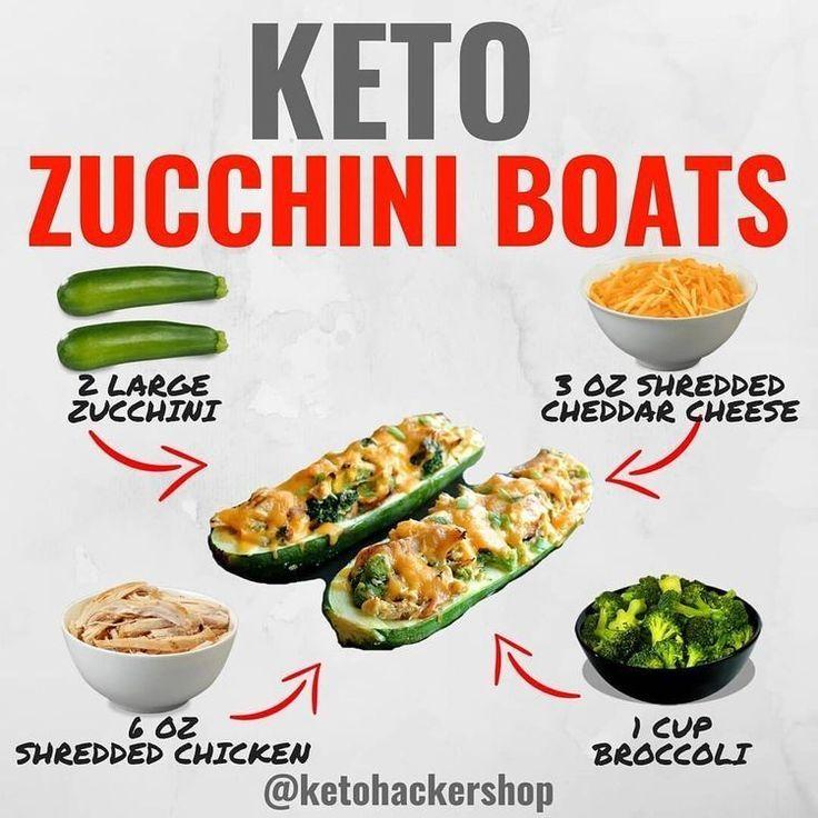 Keto zucchini boats. Keto recipe. Keto hacks. Keto tips and tricks. – #boats #ha…