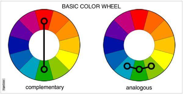 Rueda De Colores Para Combinarlos Cores Cores Vivas Cromoterapia