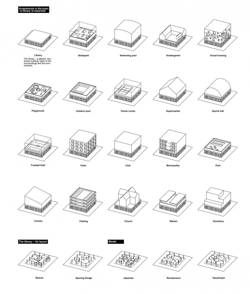 culture island public library proposal ugo architecture [ 852 x 1000 Pixel ]