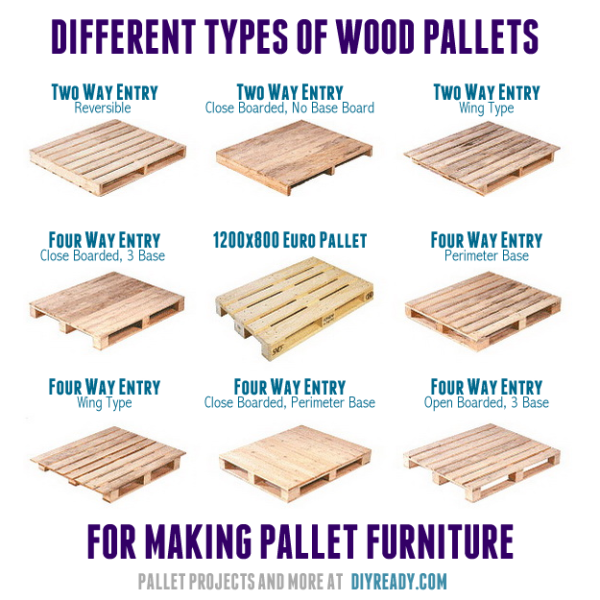 Different Types Of Wood Pallets What To Look For Diy Projects