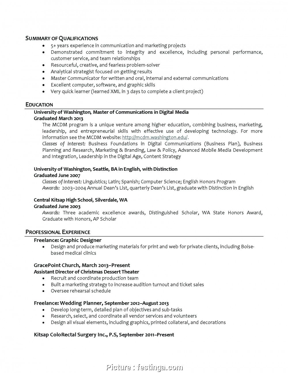Sample Annual Marketing Plan Template Teaching Market Research For Report Resume Example Good Examples Linguistic Personal Statement