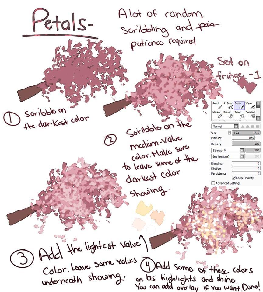 Sakura Tree Tutorial Trees Drawing Tutorial Sakura Tree Tree Drawing