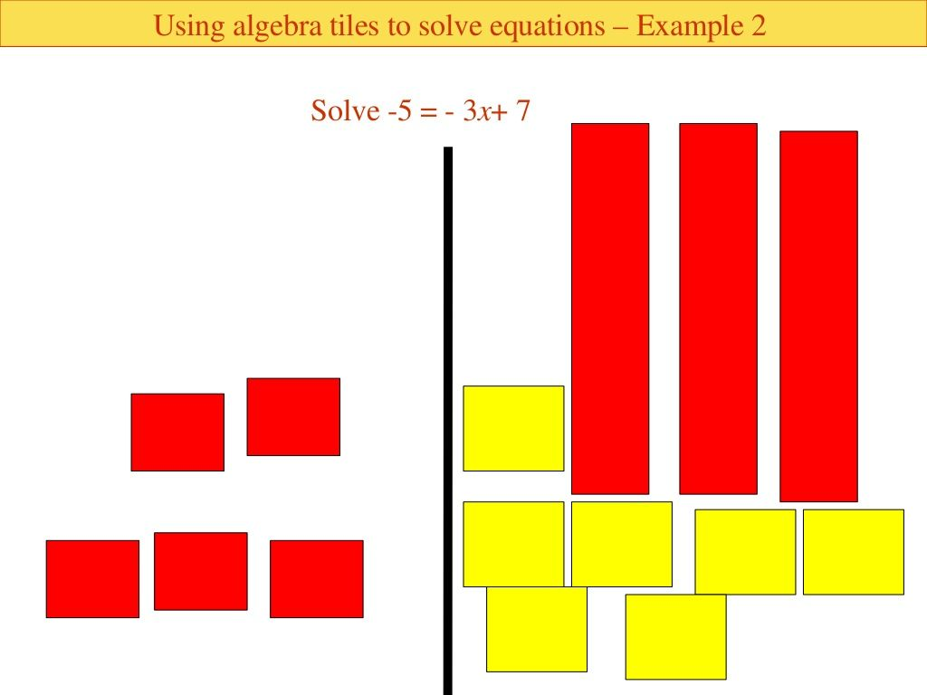 Two Step Equations Using Algebra Tiles