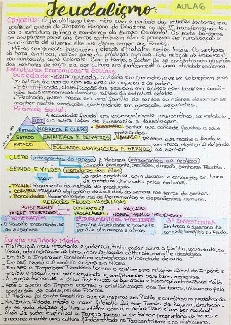 Resumo Feudalismo Meu Guia Preparatorio Para O Vestibular Study Notes Studyblr Education