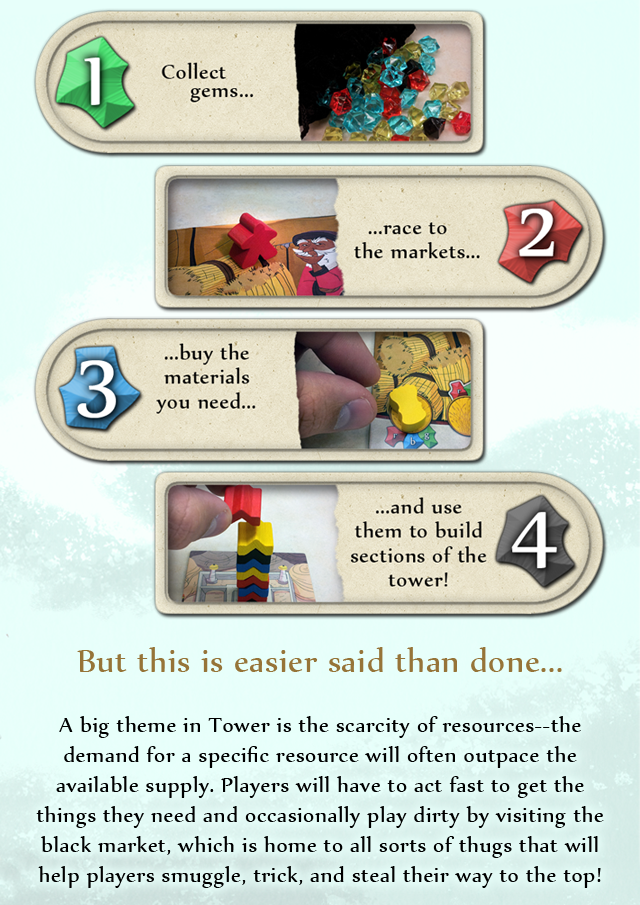 Tower A Board Game of Buying and Building by Ben Haskett