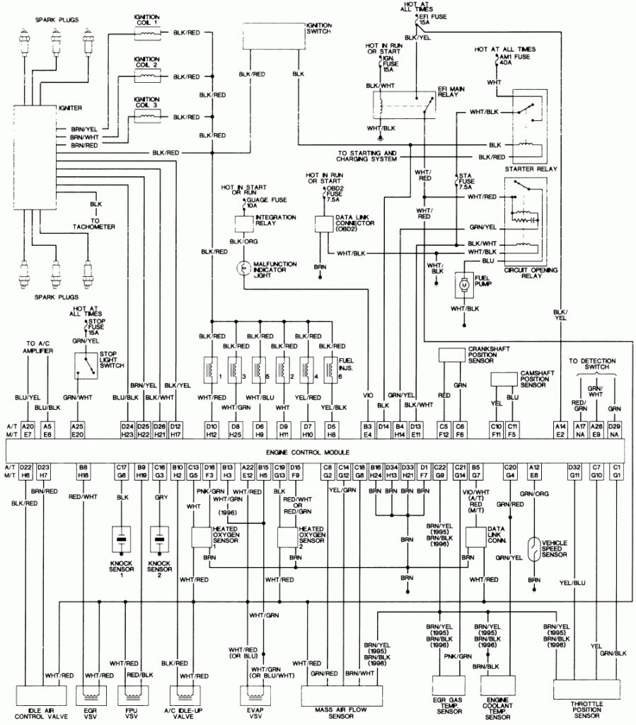 Radiator Fan Wiring Diagram