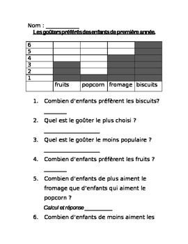 Graphiques En Barres Bar Graphs This Or That Questions Graphing