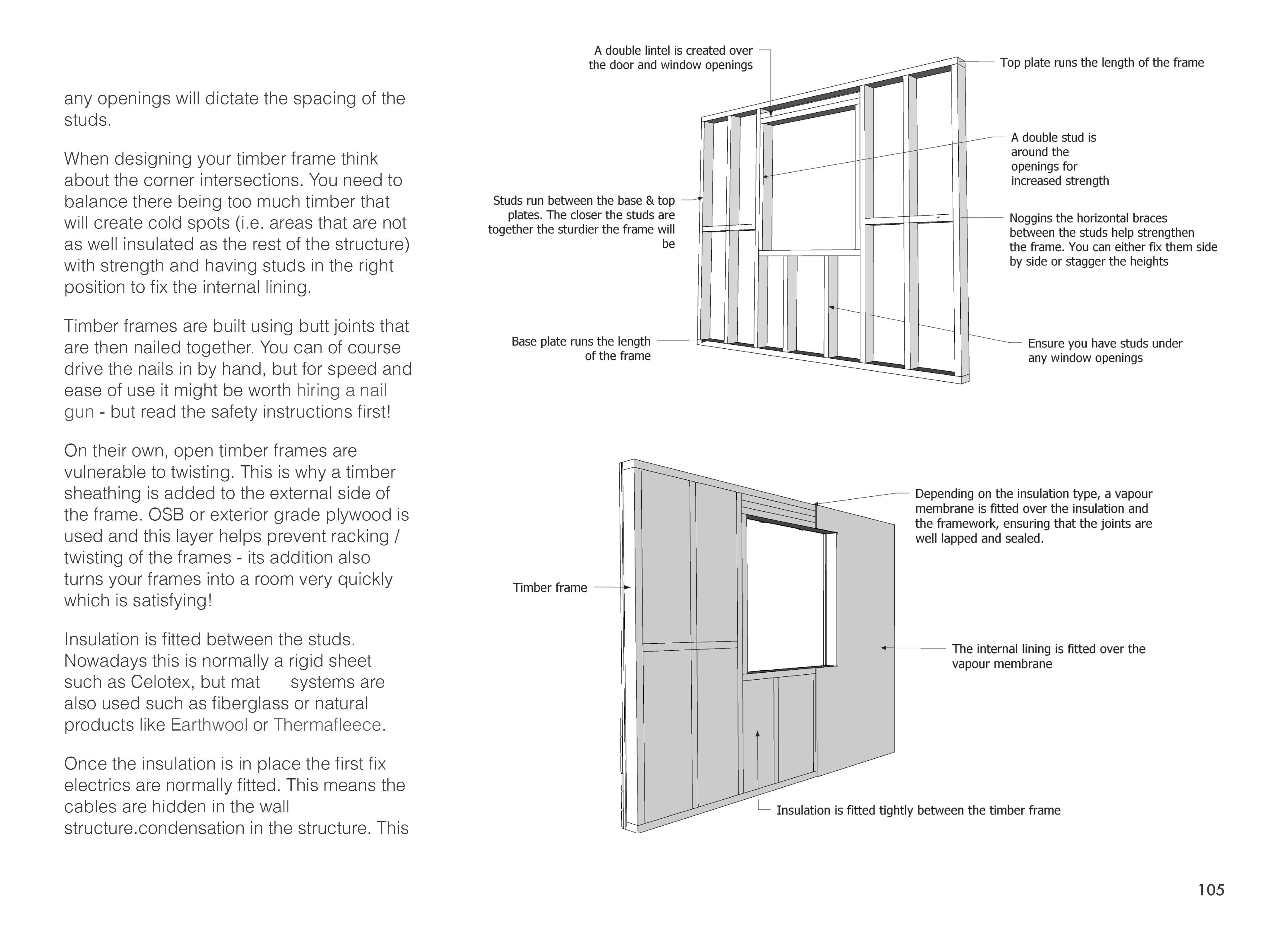 The Self Build Guide (@SelfBuildGuide) | Twitter