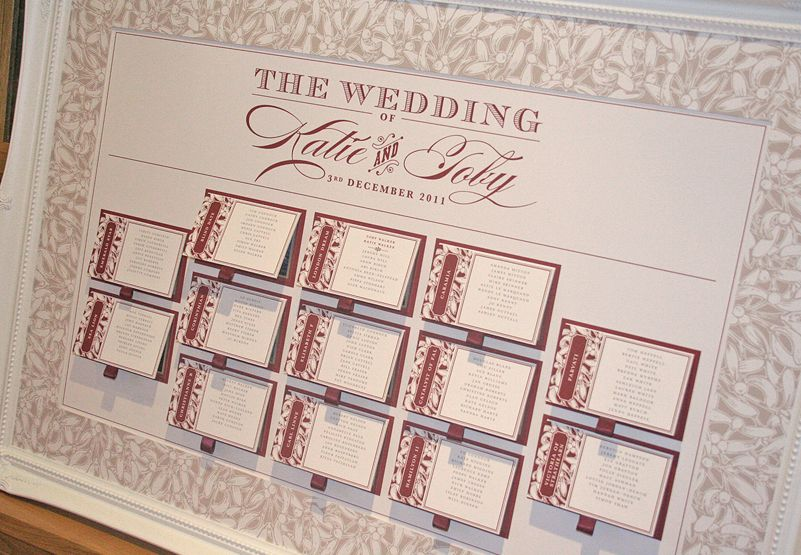 Table Plan Designs Wedding Planning Discussion Forums