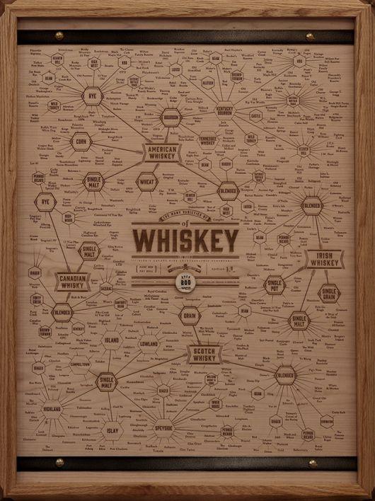 W-Whiskey_ZOOM.jpg