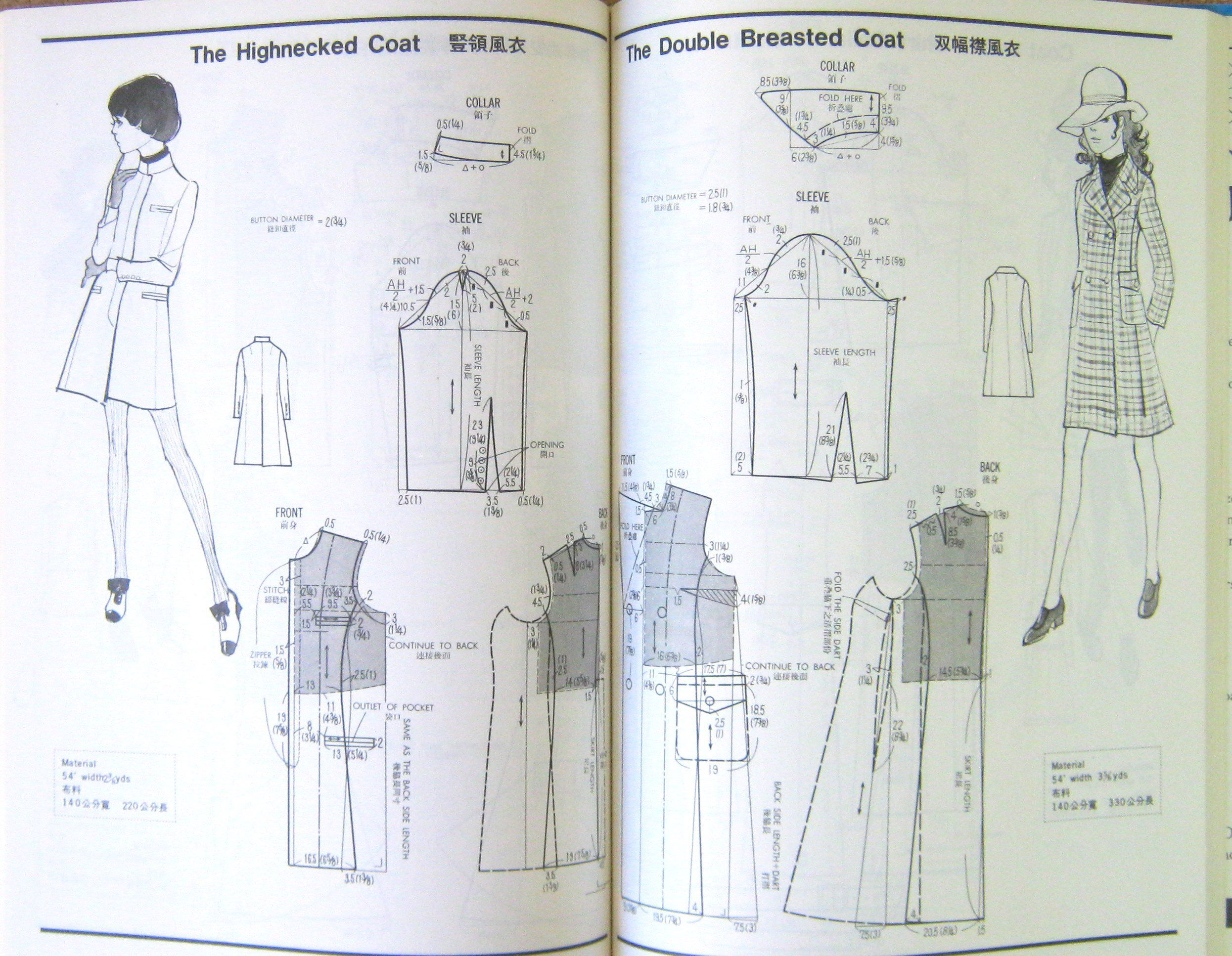 Pattern Drafting For Dressmaking Pdf