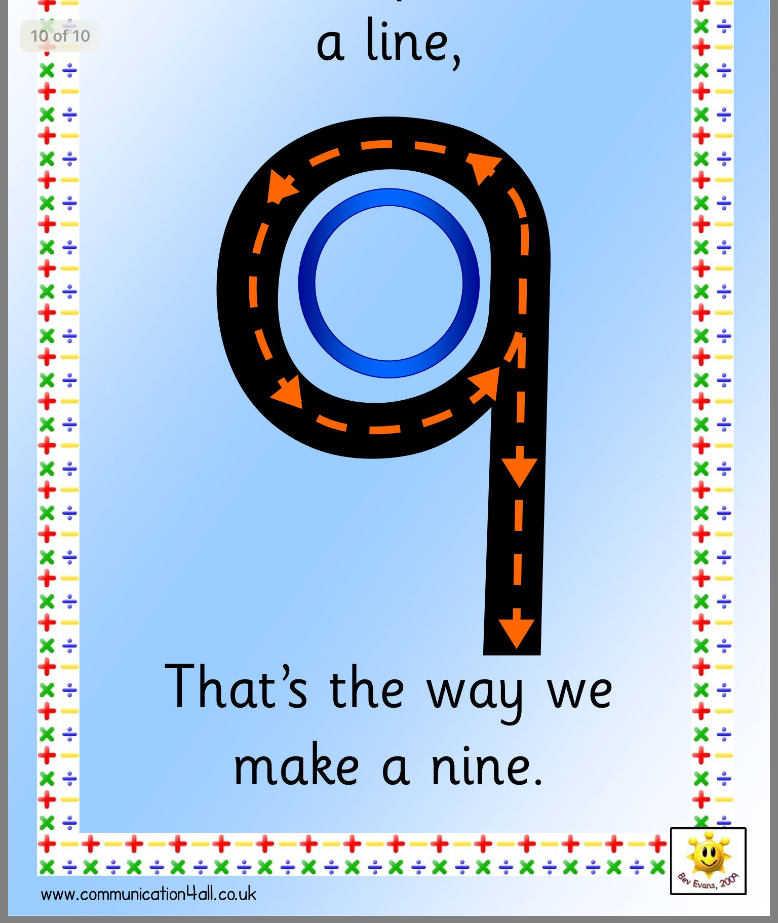 Pin by Brenda McMillion on math Math centers