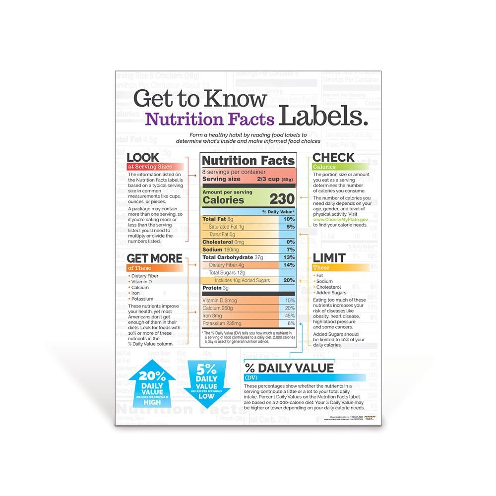 Get To Know Nutrition Facts Labels Poster Nutrition Facts Label Nutrition Labels Nutrition Facts
