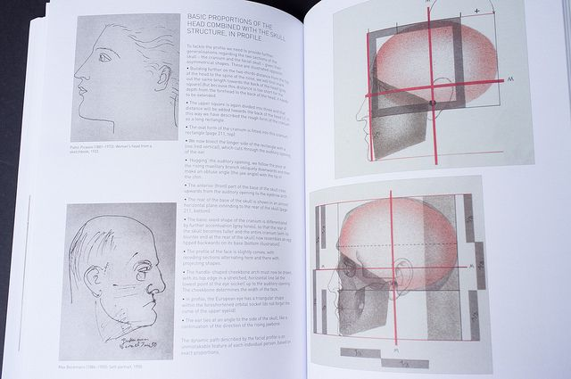 The Artist S Complete Guide To Drawing The Head Book – PDF ...