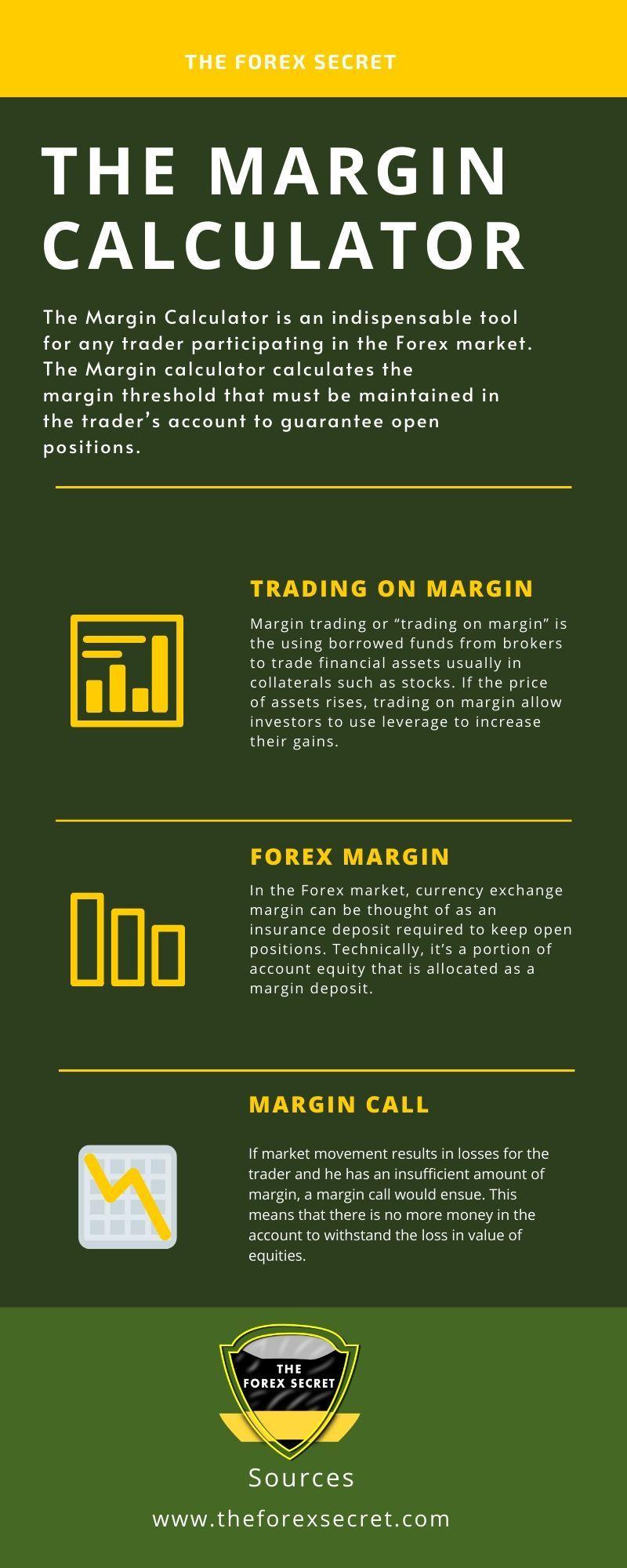 41+ Crypto Margin Trading Calculator