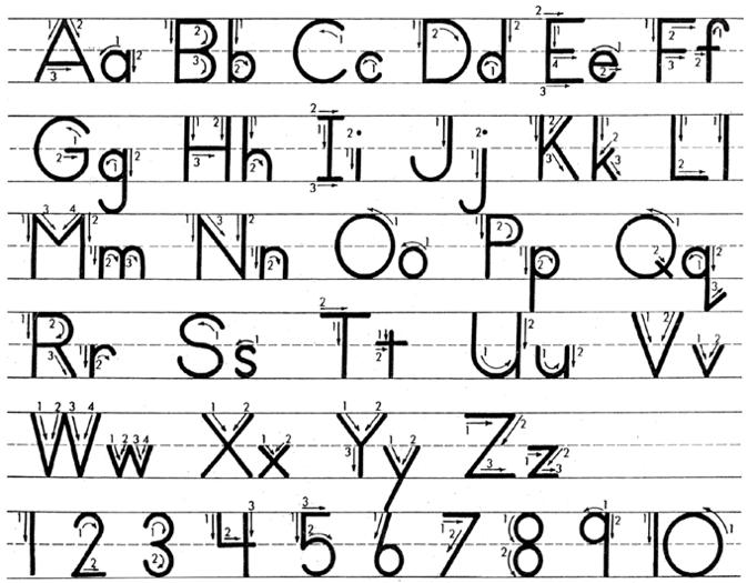 Ball & Stick Handwriting Alphabet Writing Worksheets, 1st Grade Writing  Worksheets, Alphabet Writing