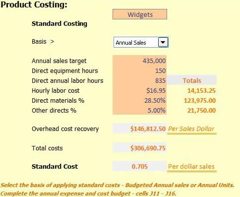 Product Costing Template In Excel Format  Project Management