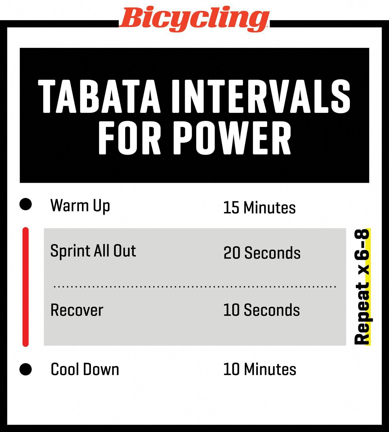 5 Interval Workouts That Can Make You Faster In Just Two Weeks