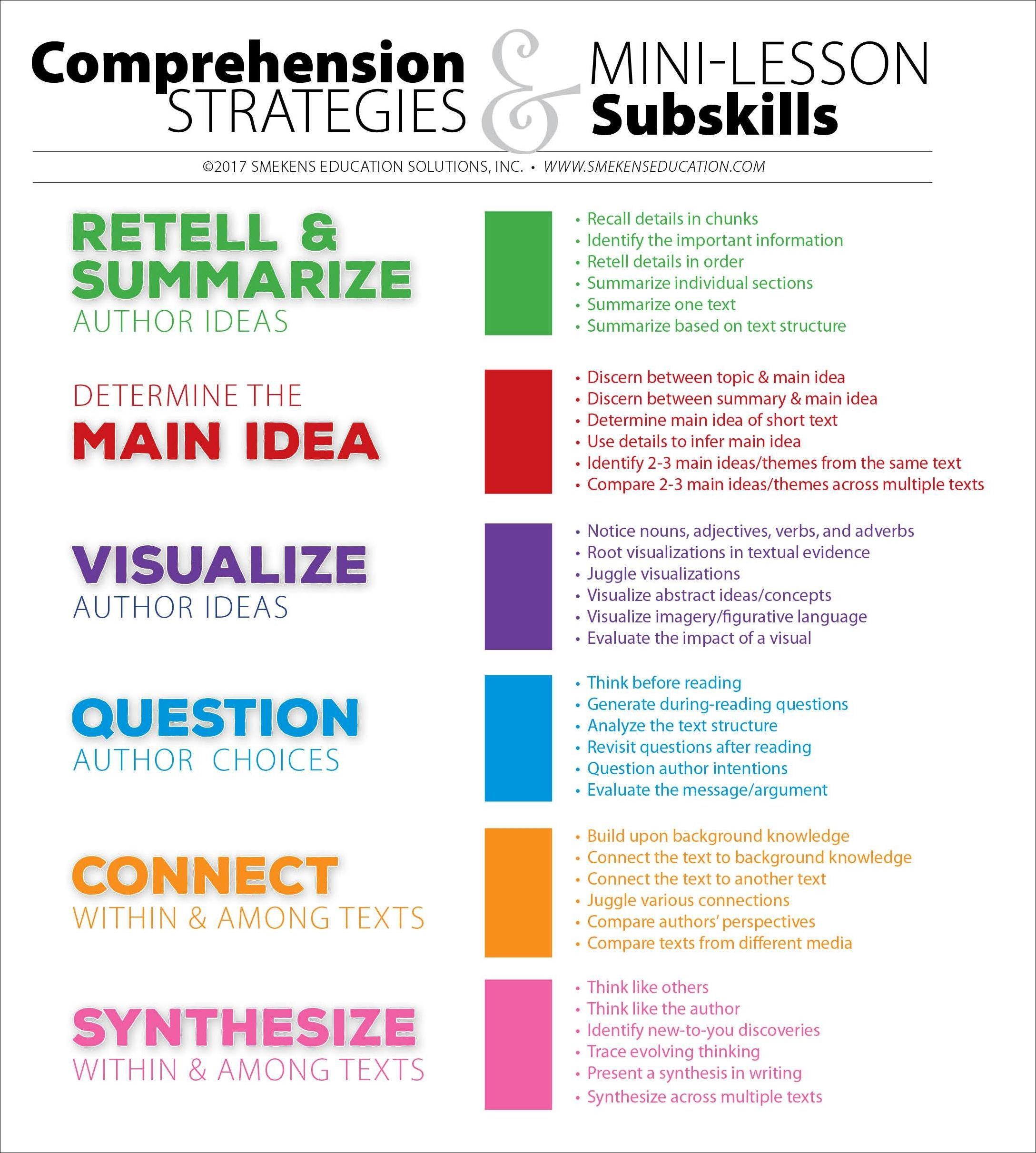 Comprehension Strategies Amp Mini Lesson Subskills
