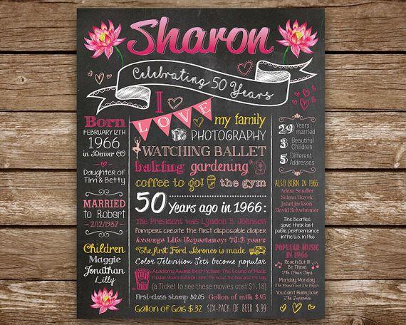 Printable Birthday Facts ~ 50th birthday 1967 chalkboard poster sign digital printable file