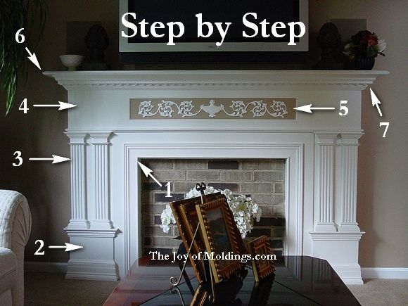 False Fireplace Fronts Mantel 101 For Rooms With No Chimney The Joy Of Moldings