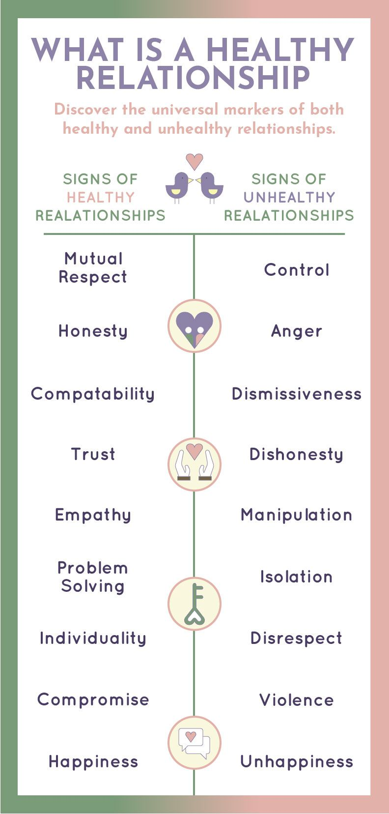What is a Healthy Relationship? [Infographic] Healthy