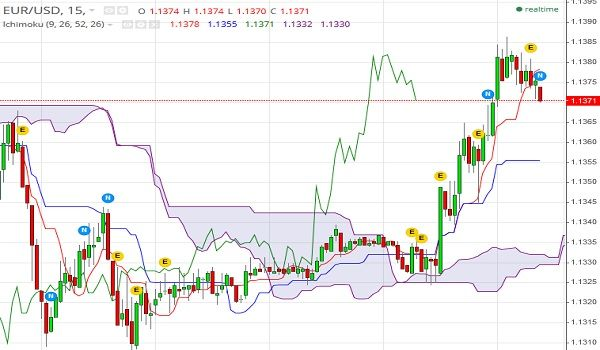 forex signals reliably meaning of ashamed stachemten Pinterest