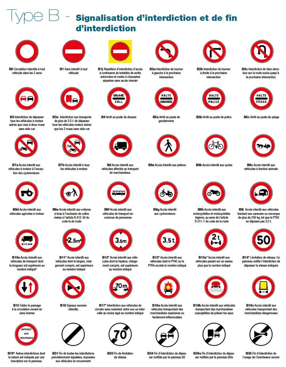 Panneaux de signalisation d'interdiction et de fin d