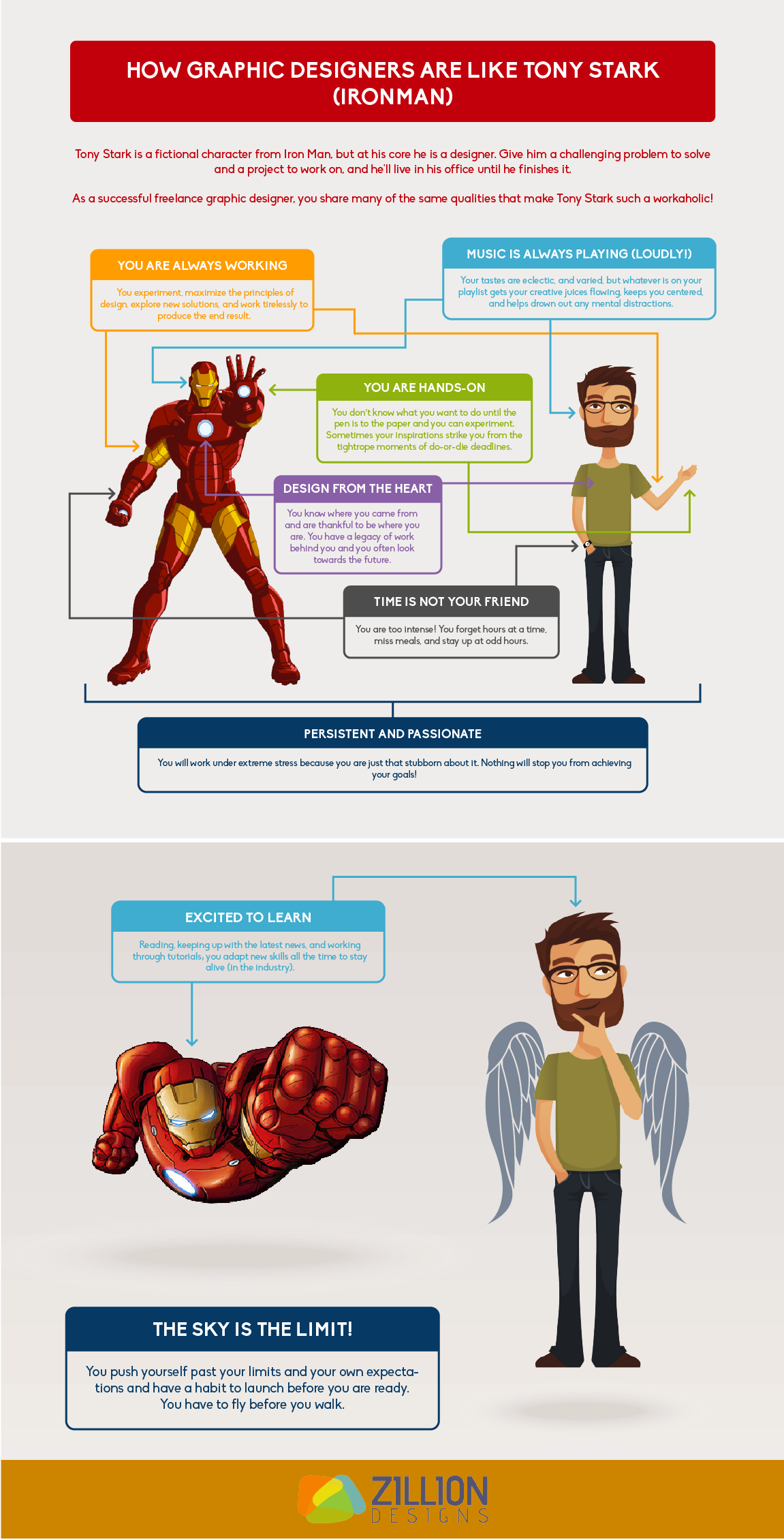 How Graphic Designers Are Like Tony Stark Economy Infographic Infographic Graphic Design