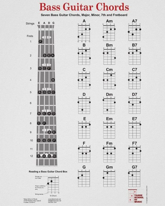 use this free printable 144 guitar chords chart as a reference guide click the image and. Black Bedroom Furniture Sets. Home Design Ideas