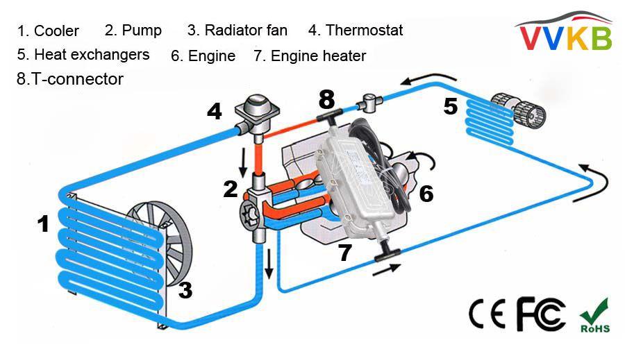 Engine Preheater Installation Diagram