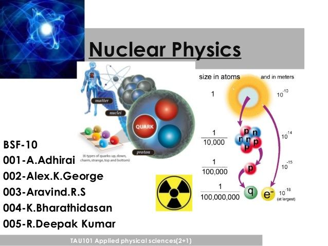 Pin by Dr Jon on Nuclear Physics Pinterest Nuclear physics - copy la tabla periodica moderna pdf