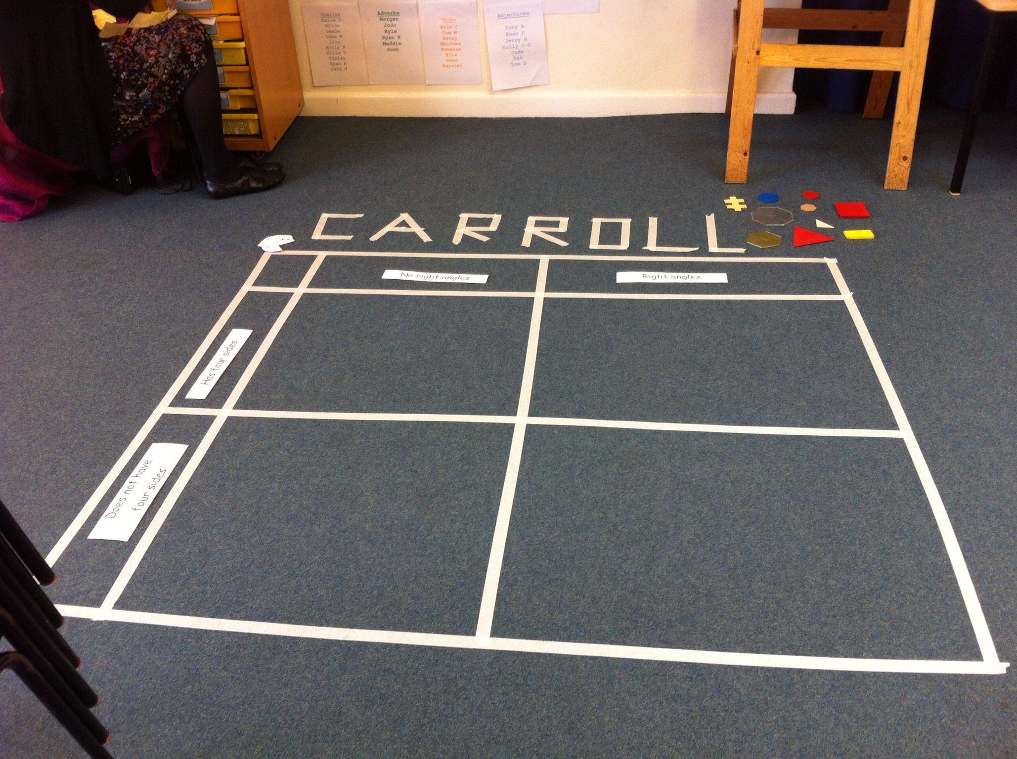 Carroll diagrams using masking tape on floor ofsted outstanding carroll diagrams using masking tape on floor ofsted outstanding pooptronica