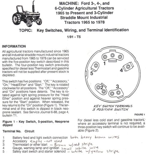 Wiring Diagram Tractor Ignition Switch | Wiring Diagram on