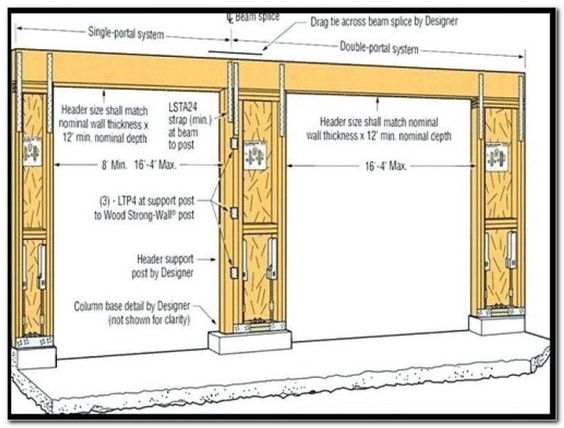 Framing A Garage Door Rough Opening Video Check More At Http Tradeshowdisplay Design Framing A Garag Garage Door Framing Single Garage Door Garage Door Sizes