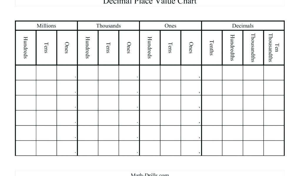 Download By Printable Place Value Chart To Thousandths Place Value Chart Place Values Free Images Online