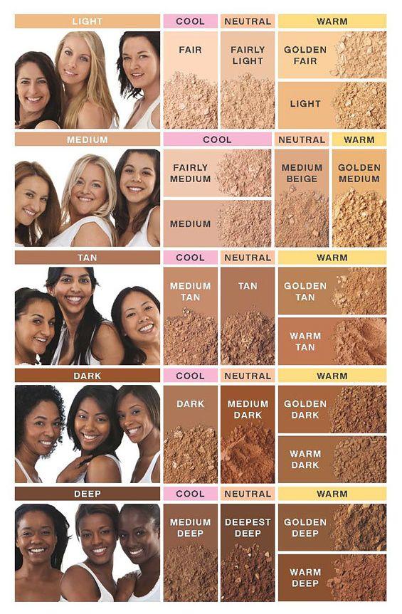 Bareminerals original foundation colour chart bareminerals