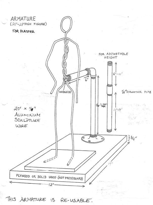 Free Standing Figure Armature Sculpture Techniques Armature