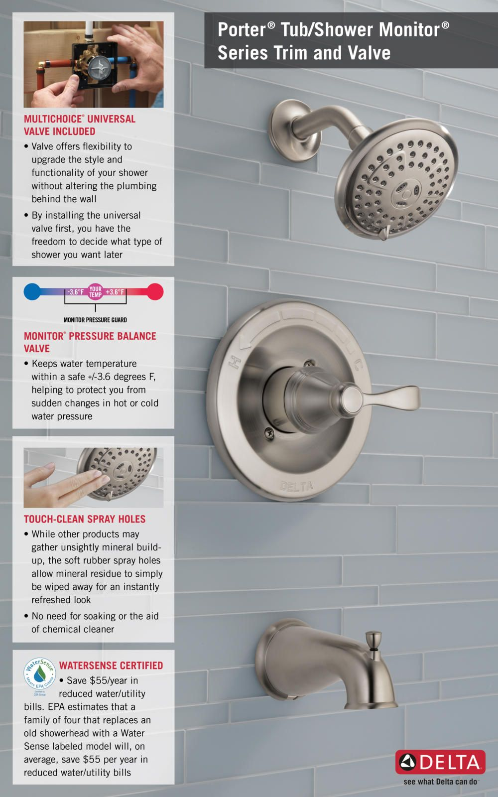 Home Depot Faucet 144984 Bn A T14 Shower With Valve Infographic