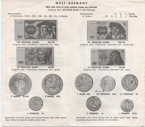 Currency Conversion And Money Charts For 6 Countries 1973