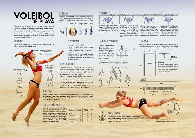 Voleibol Infografia 130 Voleibol Playa Voley Voleibol