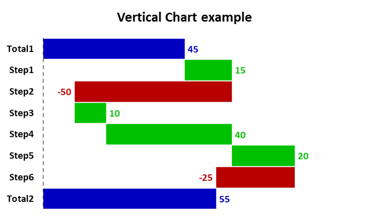 Vertical chart with crossing the axis was created by waterfall studio fincontrollex pinterest also rh