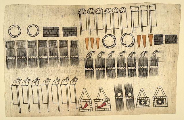 Huexotzinco Codex (1531) | The Public Domain Review