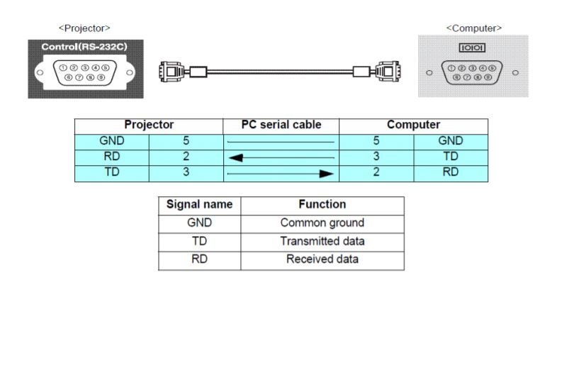 Epson Projector Rs232 Commands Epson Projector Data