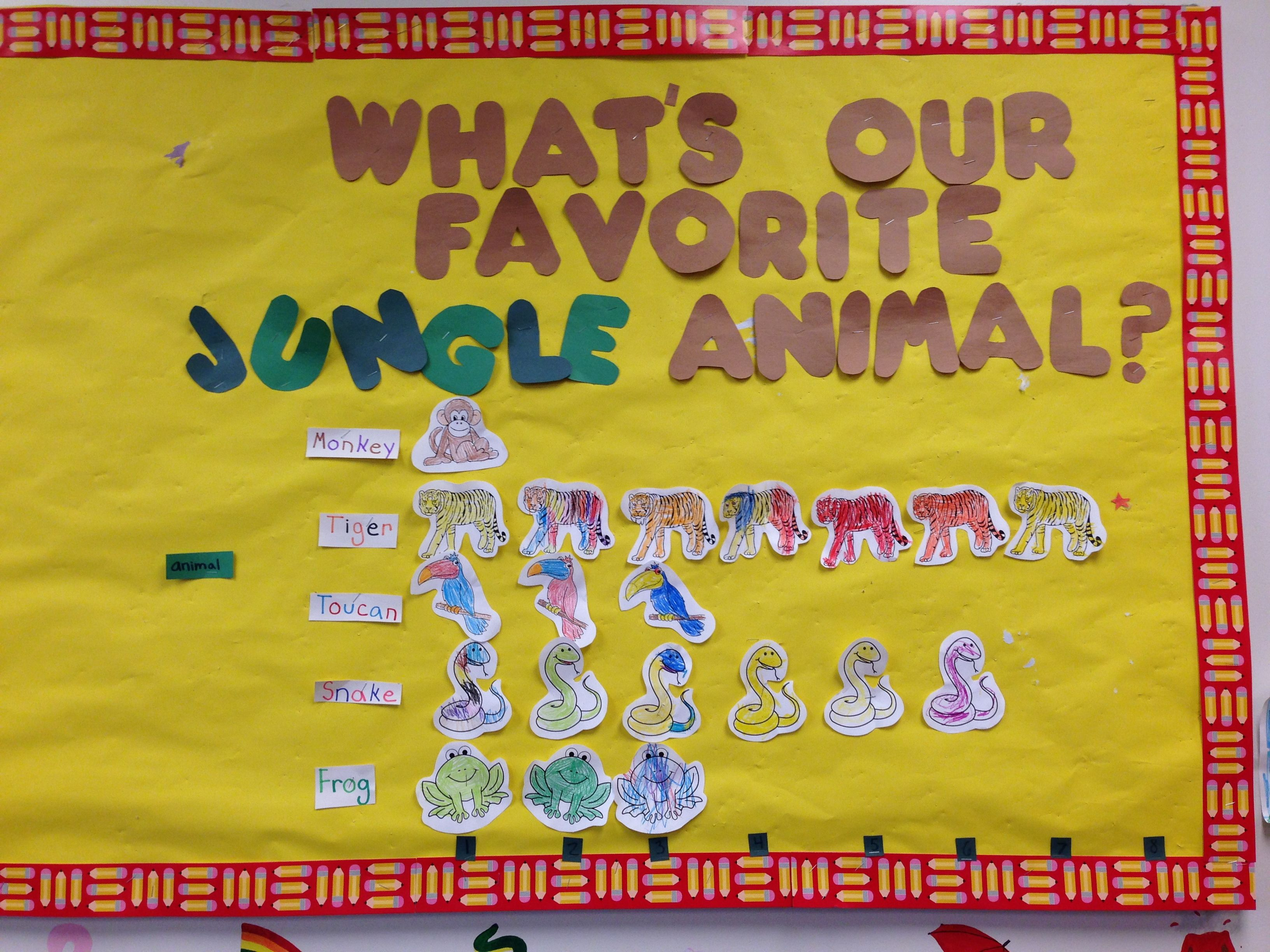 Jungle summer theme math activity. Favorite jungle animal! Beginner ...